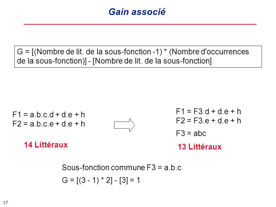 Gain associé G = [(Nombre de lit. de la sous-fonction -1) * (Nombre d occurrences de la sous-fonction)] - [Nombre de lit. de la sous-fonction]